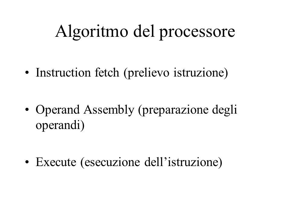 Algoritmo del processore Instruction fetch (prelievo istruzione) Operand Assembly (preparazione degli operandi) Execute (esecuzione dell'istruzione)