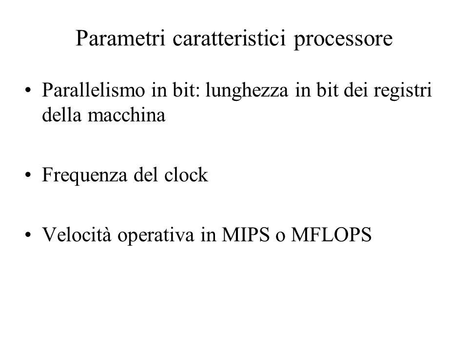 Parametri caratteristici processore Parallelismo in bit: lunghezza in bit dei registri della macchina Frequenza del clock Velocità operativa in MIPS o MFLOPS