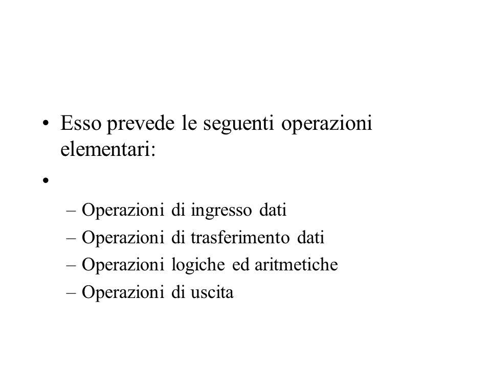 Esso prevede le seguenti operazioni elementari: –Operazioni di ingresso dati –Operazioni di trasferimento dati –Operazioni logiche ed aritmetiche –Operazioni di uscita