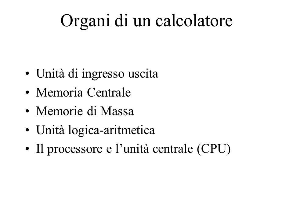 Organi di un calcolatore Unità di ingresso uscita Memoria Centrale Memorie di Massa Unità logica-aritmetica Il processore e l'unità centrale (CPU)