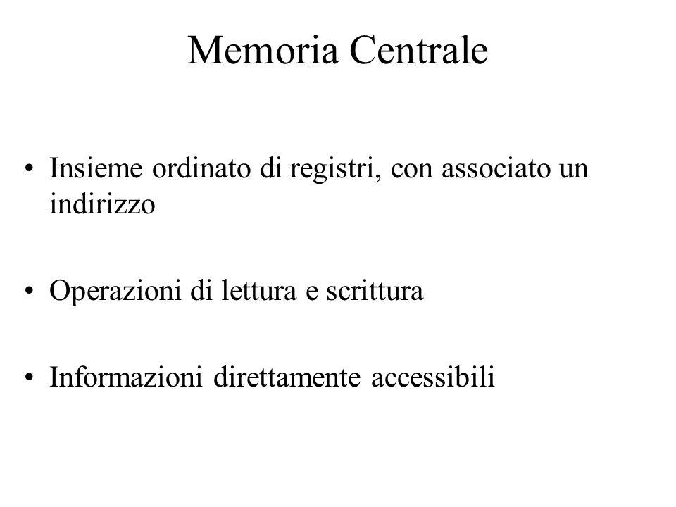 Memoria Centrale Insieme ordinato di registri, con associato un indirizzo Operazioni di lettura e scrittura Informazioni direttamente accessibili