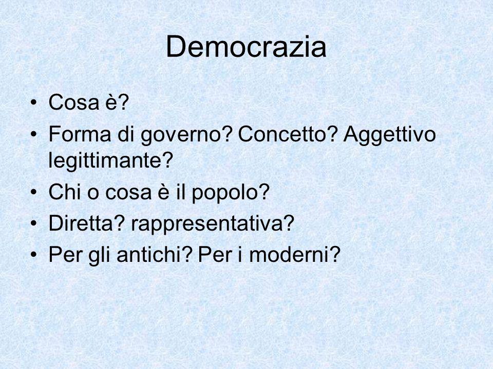 Democrazia Cosa è.Forma di governo. Concetto. Aggettivo legittimante.