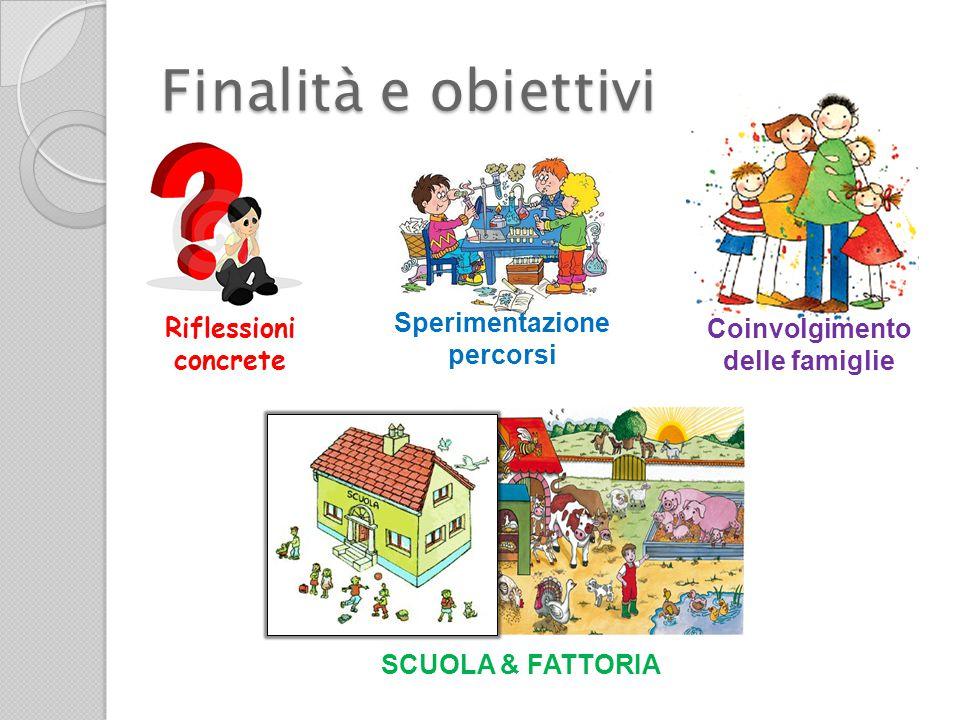 Finalità e obiettivi Vocabolario comune Consapevolezza Informazione e condivisione