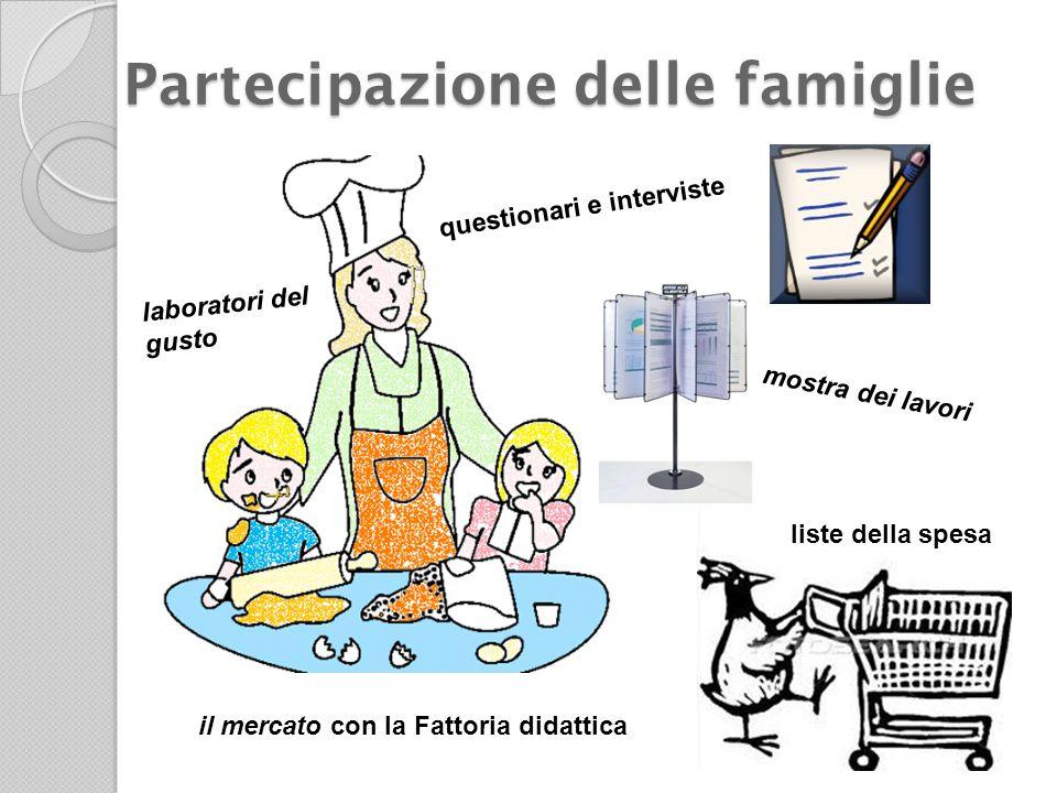 questionari e interviste Partecipazione delle famiglie mostra dei lavori il mercato con la Fattoria didattica laboratori del gusto liste della spesa