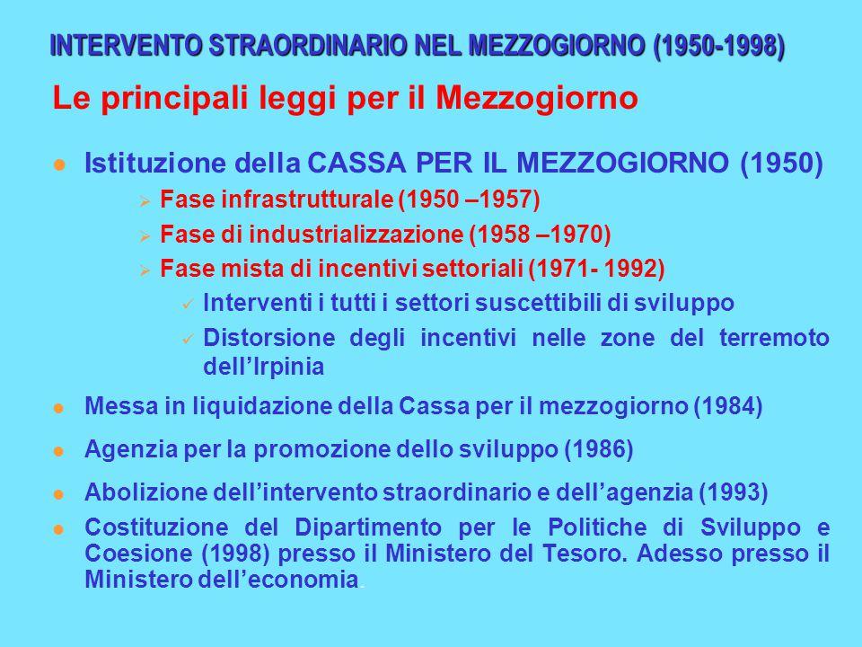 INTERVENTO STRAORDINARIO NEL MEZZOGIORNO (1950-1998) Le principali leggi per il Mezzogiorno Istituzione della CASSA PER IL MEZZOGIORNO (1950)  Fase i