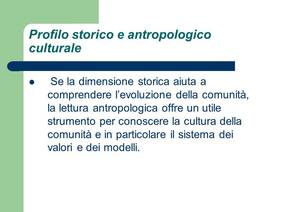 Profilo storico e antropologico culturale Se la dimensione storica aiuta a comprendere l'evoluzione della comunità, la lettura antropologica offre un utile strumento per conoscere la cultura della comunità e in particolare il sistema dei valori e dei modelli.