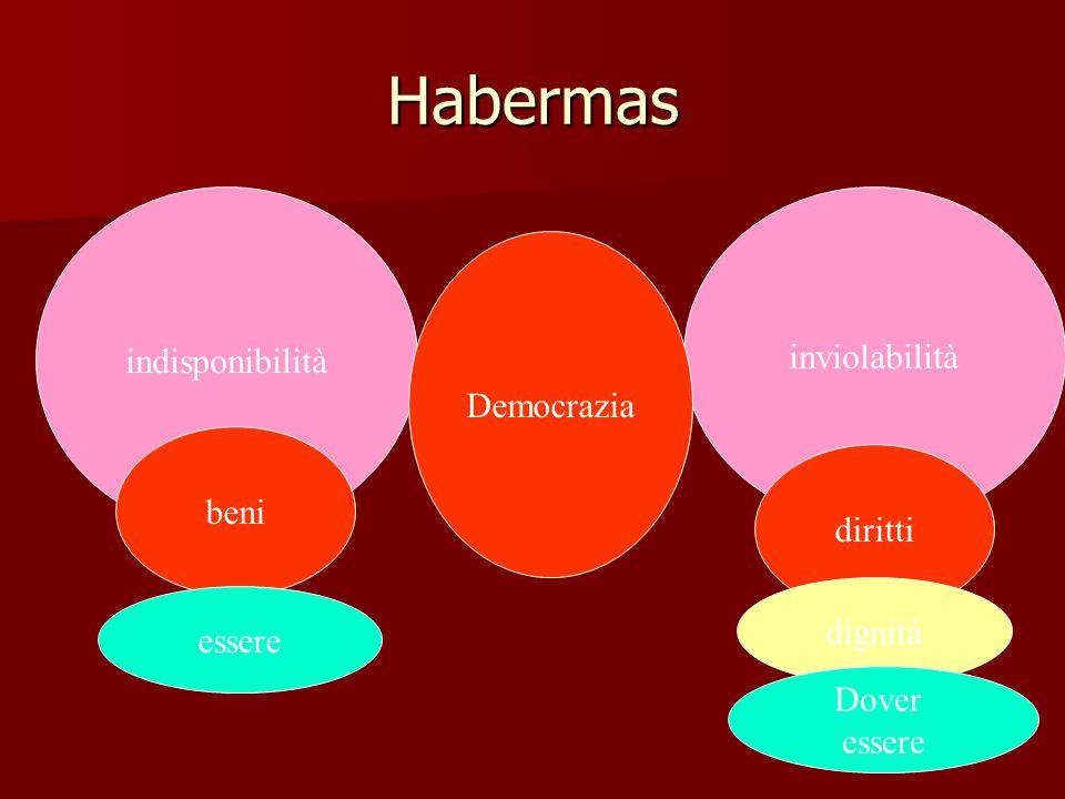 Habermas indisponibilità inviolabilità beni diritti dignità essere Dover essere Democrazia