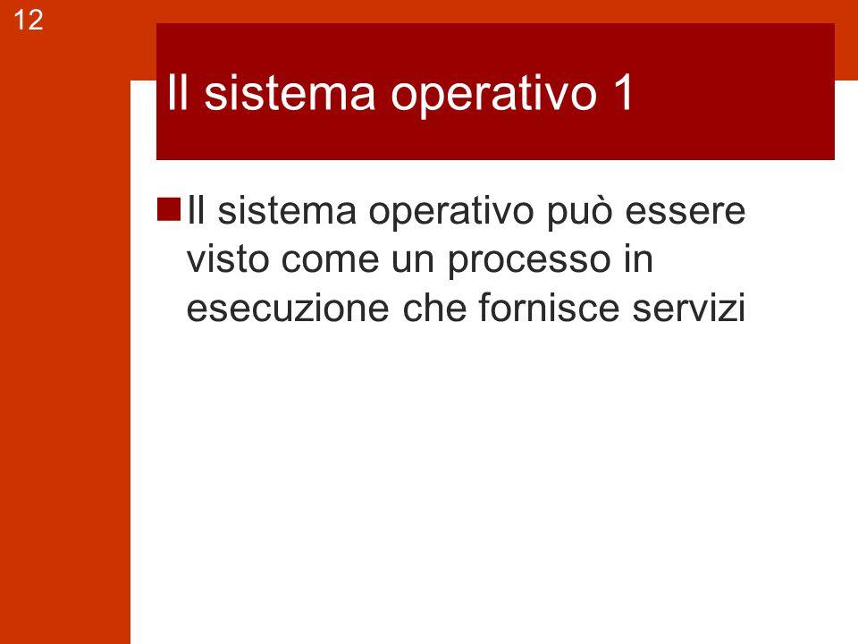 12 Il sistema operativo 1 Il sistema operativo può essere visto come un processo in esecuzione che fornisce servizi