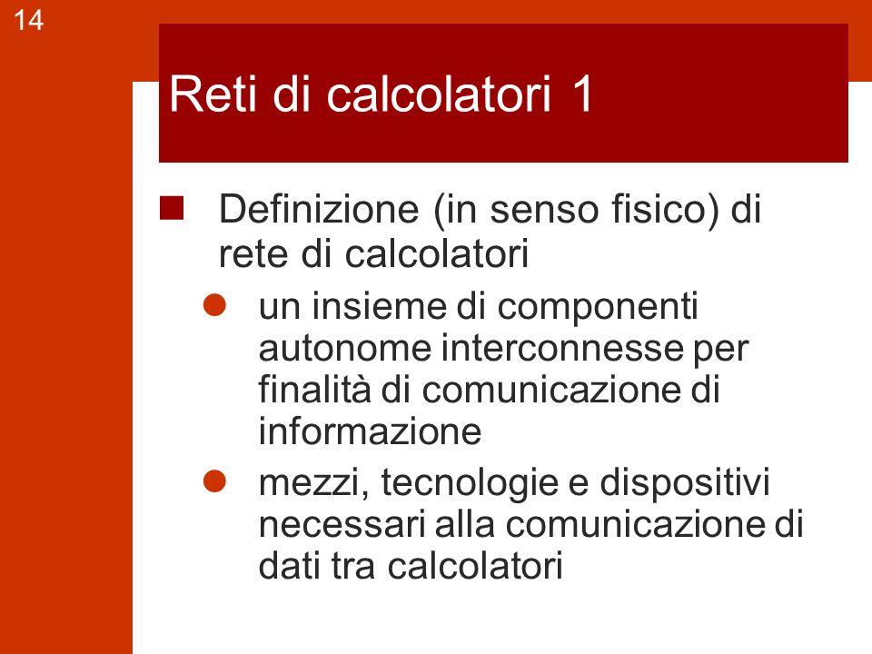 14 Reti di calcolatori 1 Definizione (in senso fisico) di rete di calcolatori un insieme di componenti autonome interconnesse per finalità di comunicazione di informazione mezzi, tecnologie e dispositivi necessari alla comunicazione di dati tra calcolatori