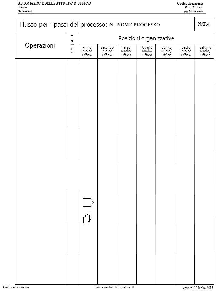 AUTOMAZIONE DELLE ATTIVITA' D'UFFICIO Codice documento Titolo Pag. 2 / Tot Sottotitolo gg Mese aaaa Operazioni Posizioni organizzative TempoTempo Flus