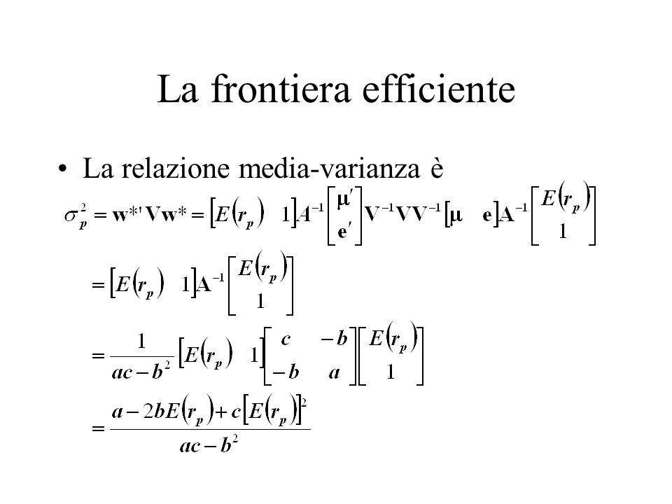 La frontiera efficiente La relazione media-varianza è