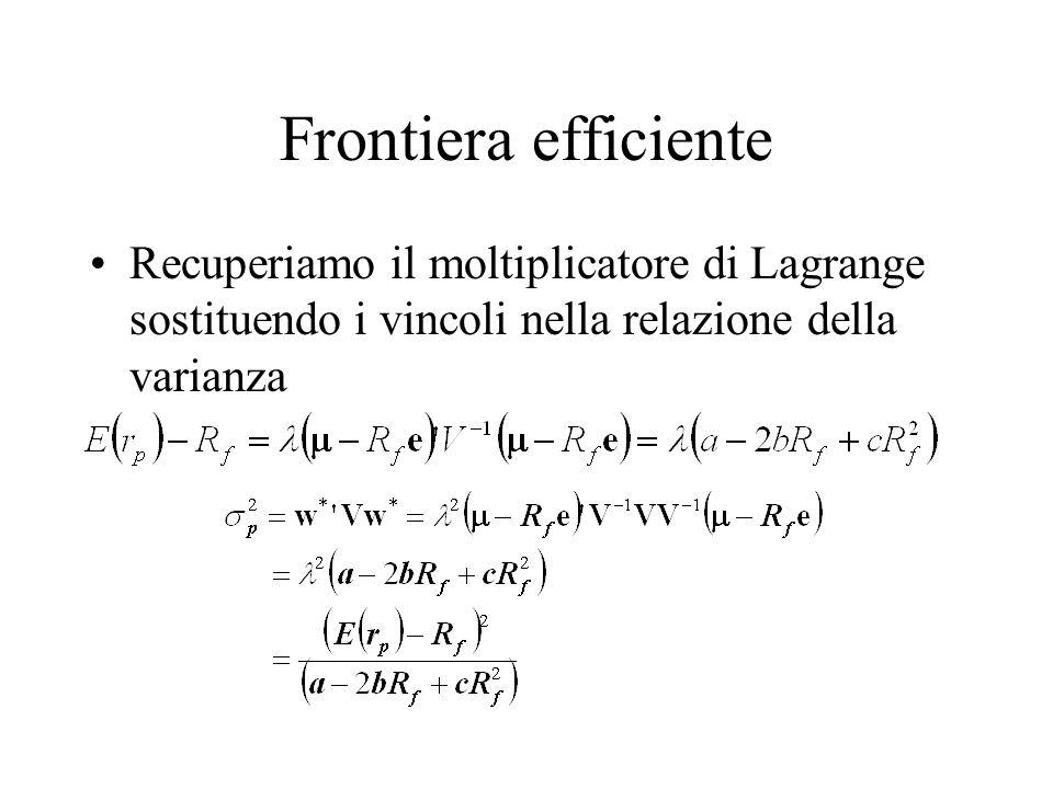 Frontiera efficiente Recuperiamo il moltiplicatore di Lagrange sostituendo i vincoli nella relazione della varianza