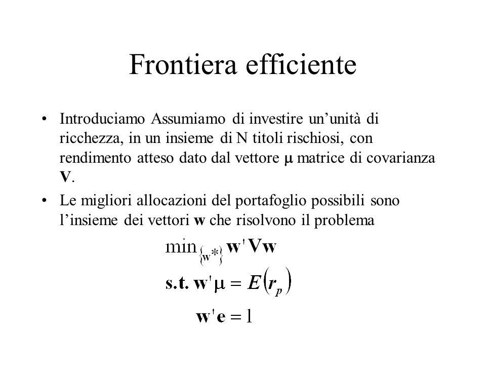 Frontiera efficiente Introduciamo Assumiamo di investire un'unità di ricchezza, in un insieme di N titoli rischiosi, con rendimento atteso dato dal vettore  matrice di covarianza V.