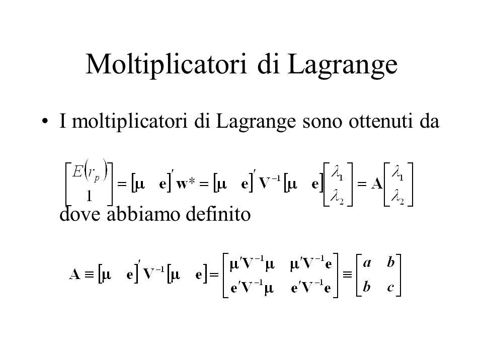 Moltiplicatori di Lagrange I moltiplicatori di Lagrange sono ottenuti da dove abbiamo definito