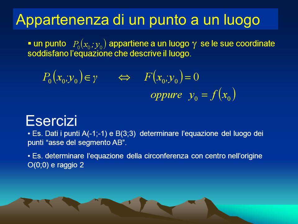  un punto appartiene a un luogo se le sue coordinate soddisfano l'equazione che descrive il luogo. Es. Dati i punti A(-1;-1) e B(3;3) determinare l'e