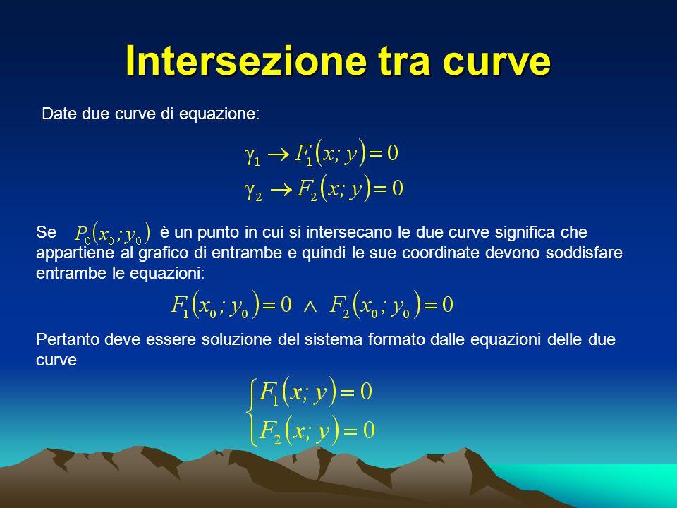 Intersezione tra curve Se è un punto in cui si intersecano le due curve significa che appartiene al grafico di entrambe e quindi le sue coordinate dev