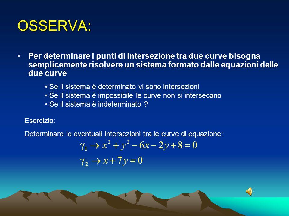 OSSERVA: Per determinare i punti di intersezione tra due curve bisogna semplicemente risolvere un sistema formato dalle equazioni delle due curve Se i