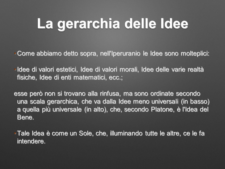 La gerarchia delle Idee Come abbiamo detto sopra, nell'Iperuranio le Idee sono molteplici:Come abbiamo detto sopra, nell'Iperuranio le Idee sono molte