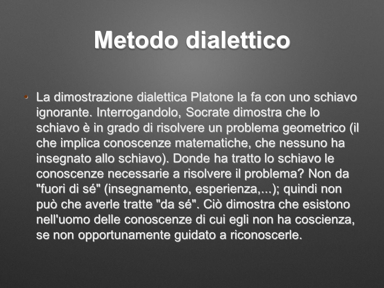 Metodo dialettico La dimostrazione dialettica Platone la fa con uno schiavo ignorante. Interrogandolo, Socrate dimostra che lo schiavo è in grado di r