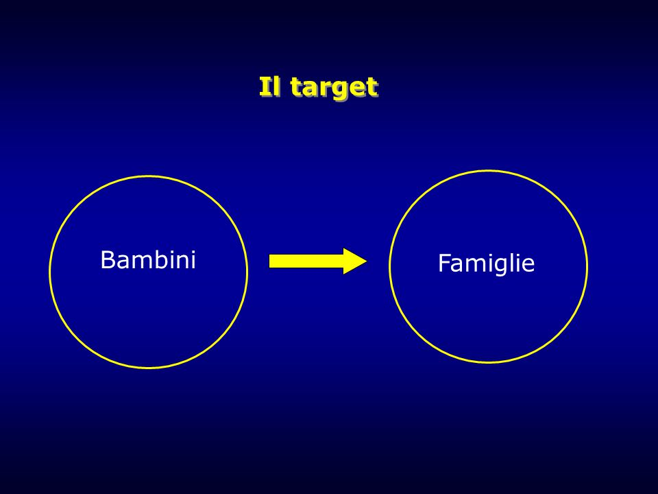 Il target Bambini Famiglie