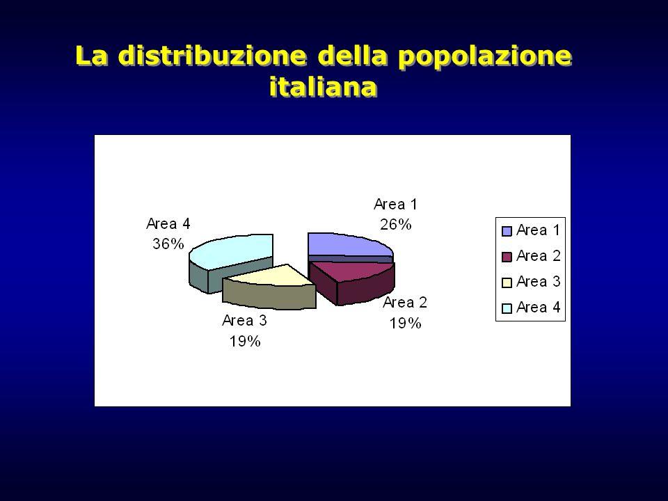 La distribuzione della popolazione italiana