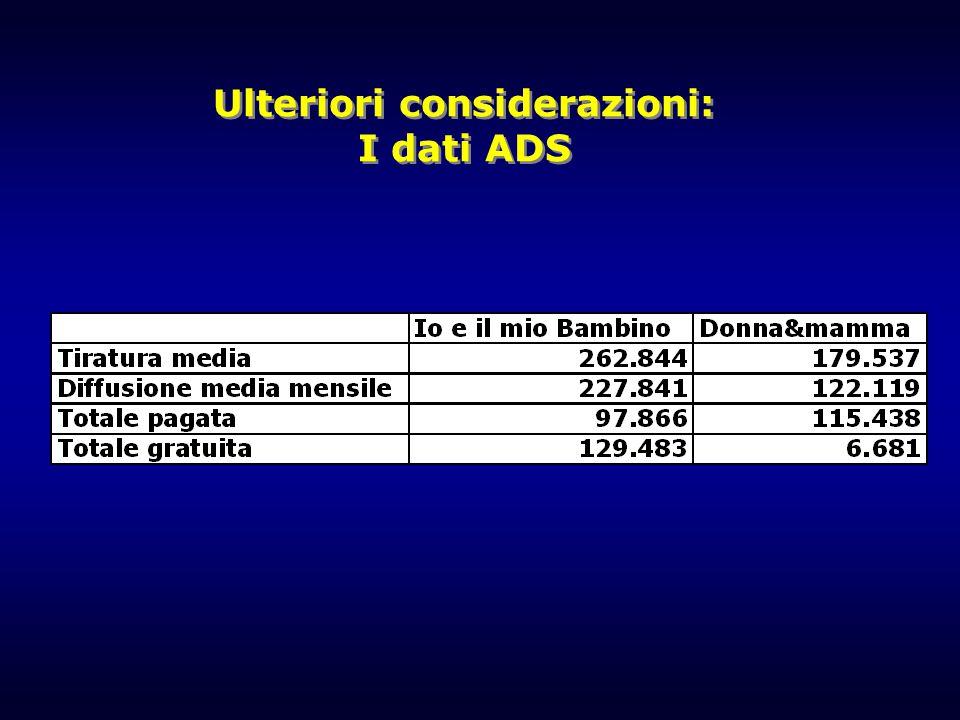 Ulteriori considerazioni: I dati ADS