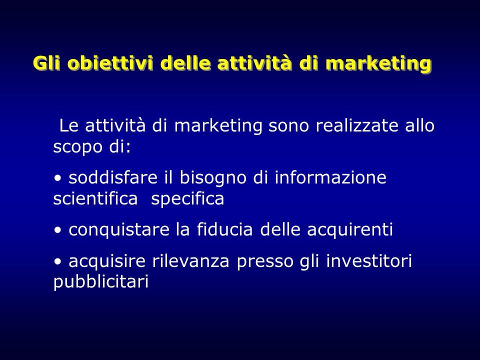 Gli obiettivi delle attività di marketing Le attività di marketing sono realizzate allo scopo di: soddisfare il bisogno di informazione scientifica specifica conquistare la fiducia delle acquirenti acquisire rilevanza presso gli investitori pubblicitari