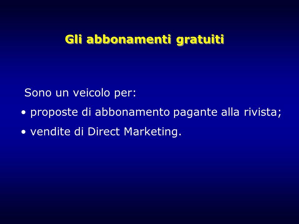 Gli abbonamenti gratuiti Sono un veicolo per: proposte di abbonamento pagante alla rivista; vendite di Direct Marketing.