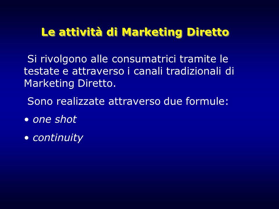 Le attività di Marketing Diretto Si rivolgono alle consumatrici tramite le testate e attraverso i canali tradizionali di Marketing Diretto. Sono reali