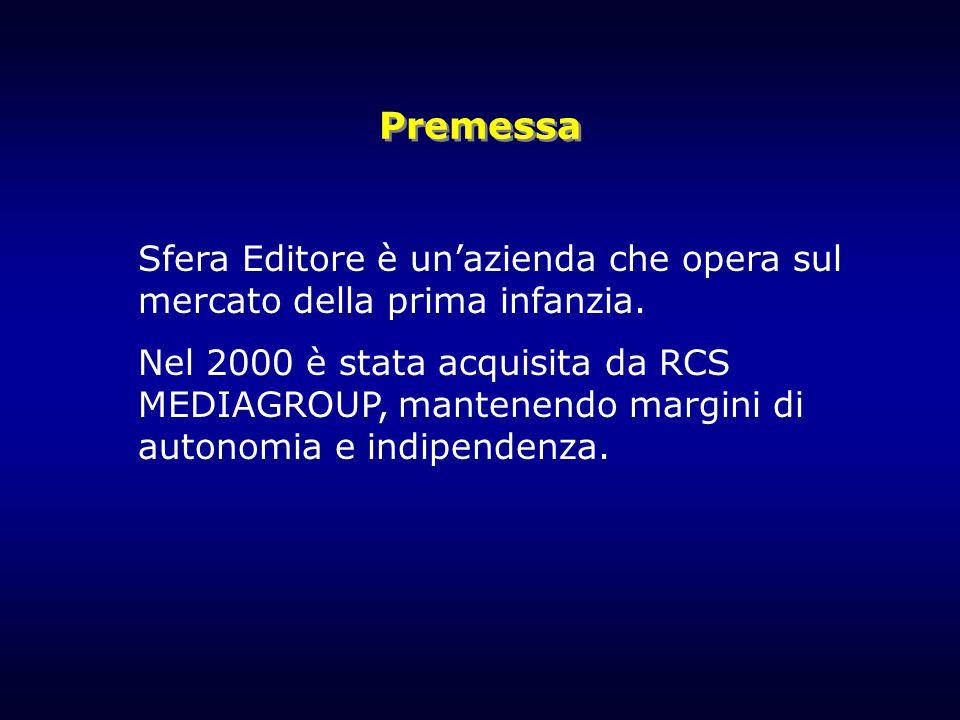 Premessa Sfera Editore è un'azienda che opera sul mercato della prima infanzia. Nel 2000 è stata acquisita da RCS MEDIAGROUP, mantenendo margini di au