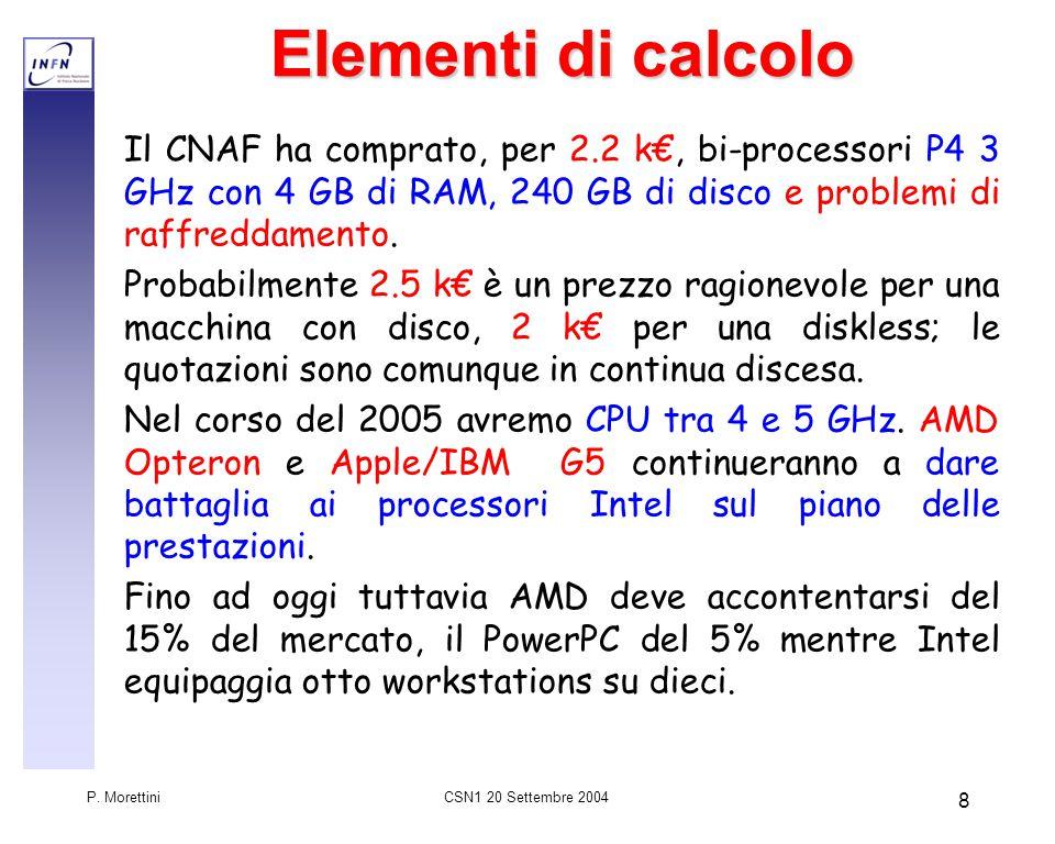 CSN1 20 Settembre 2004 P.