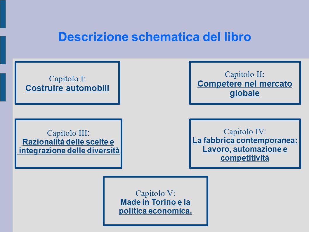 Descrizione schematica del libro Capitolo I: Costruire automobili Capitolo II: Competere nel mercato globale Capitolo III : Razionalità delle scelte e