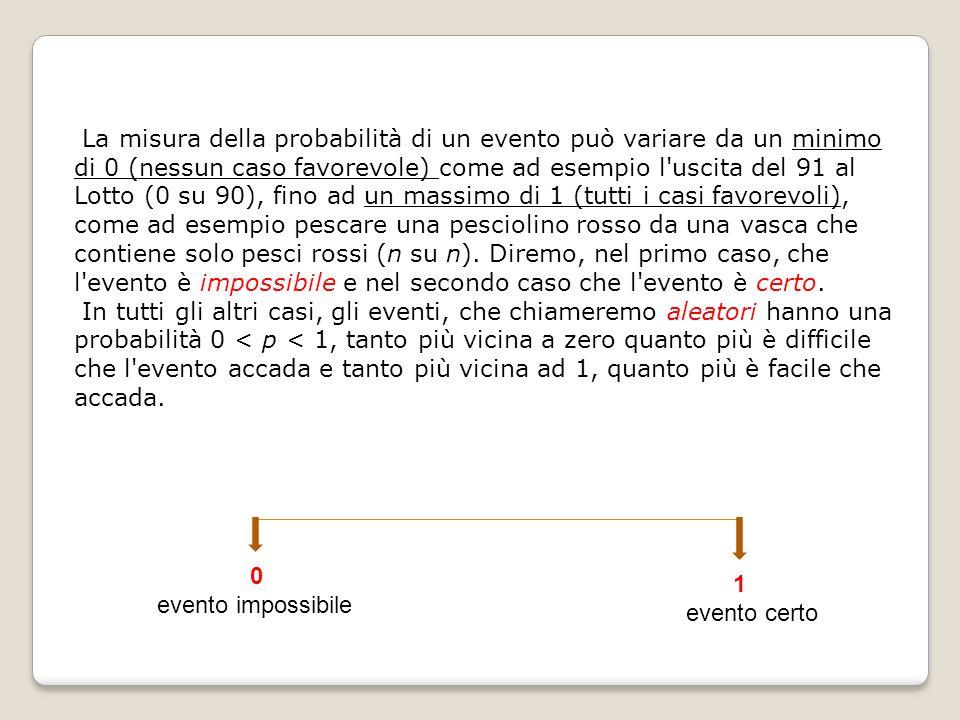La misura della probabilità di un evento può variare da un minimo di 0 (nessun caso favorevole) come ad esempio l uscita del 91 al Lotto (0 su 90), fino ad un massimo di 1 (tutti i casi favorevoli), come ad esempio pescare una pesciolino rosso da una vasca che contiene solo pesci rossi (n su n).