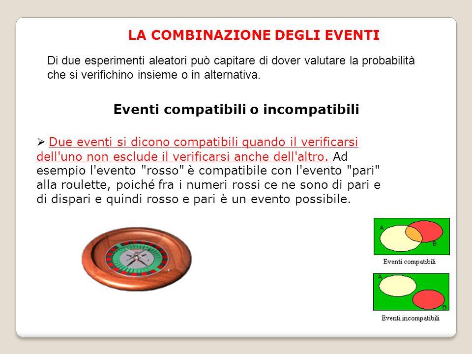  Due eventi si dicono compatibili quando il verificarsi dell'uno non esclude il verificarsi anche dell'altro. Ad esempio l'evento