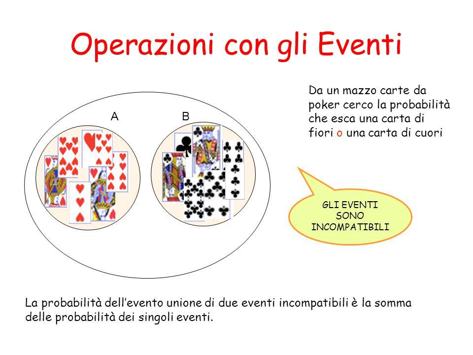 Operazioni con gli Eventi Da un mazzo carte da poker cerco la probabilità che esca una carta di fiori o una carta di cuori AB GLI EVENTI SONO INCOMPATIBILI La probabilità dell'evento unione di due eventi incompatibili è la somma delle probabilità dei singoli eventi.