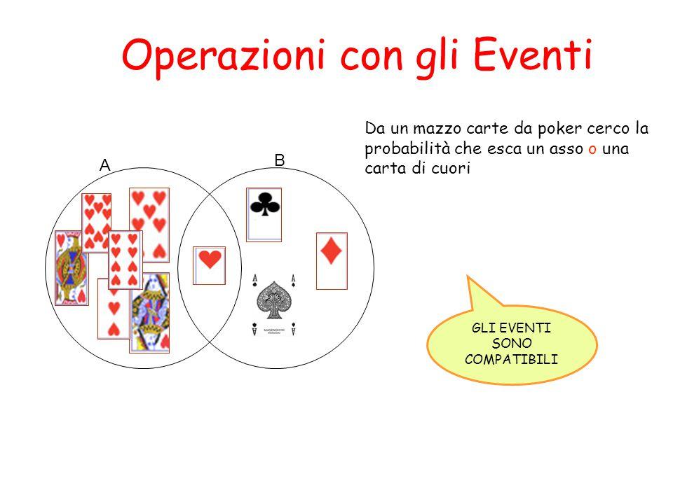 Da un mazzo carte da poker cerco la probabilità che esca un asso o una carta di cuori Operazioni con gli Eventi GLI EVENTI SONO COMPATIBILI A B