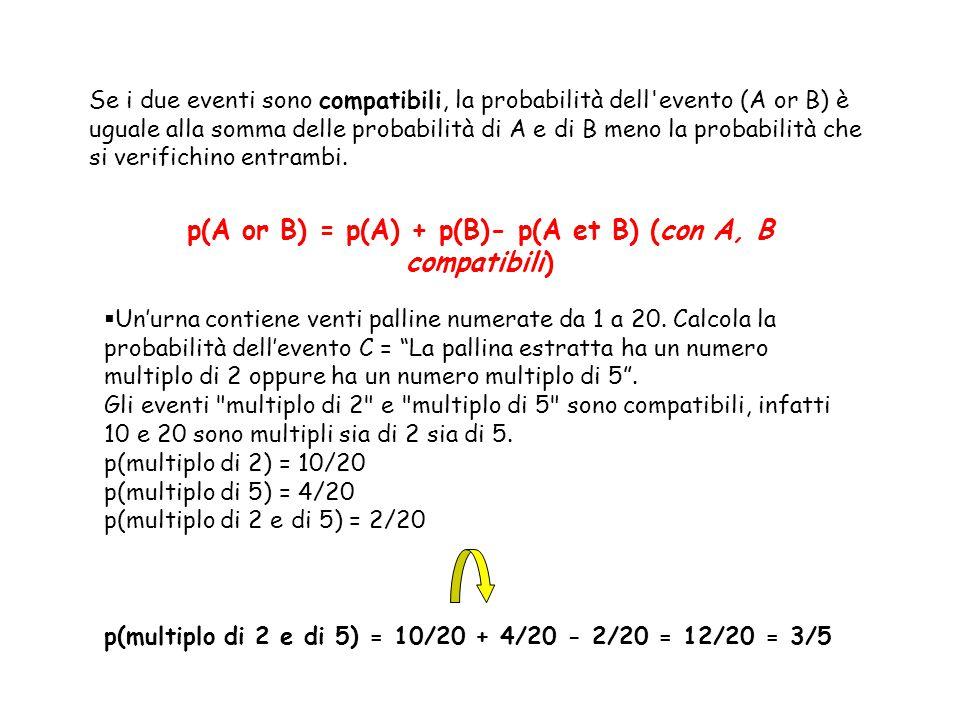 Se i due eventi sono compatibili, la probabilità dell'evento (A or B) è uguale alla somma delle probabilità di A e di B meno la probabilità che si ver