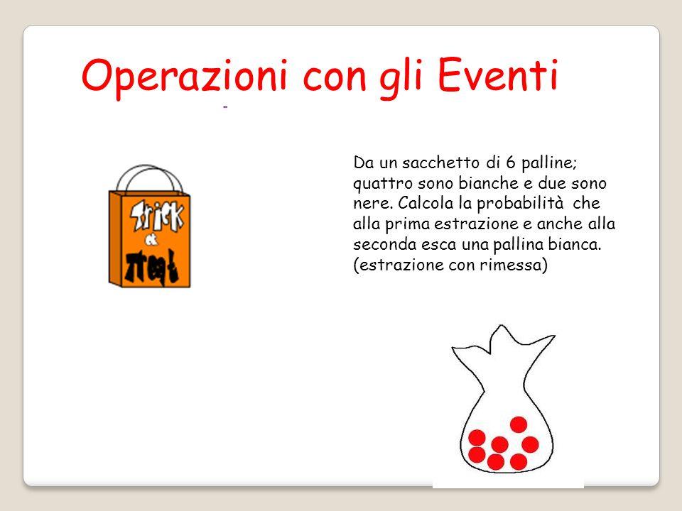 Operazioni con gli Eventi Da un sacchetto di 6 palline; quattro sono bianche e due sono nere.