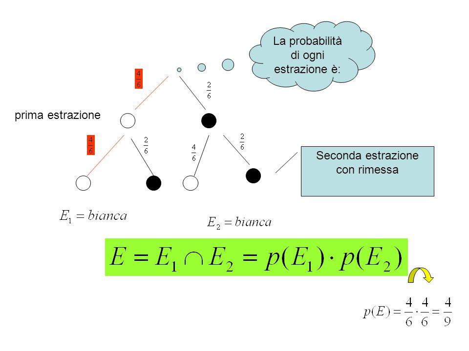 prima estrazione Seconda estrazione con rimessa La probabilità di ogni estrazione è: