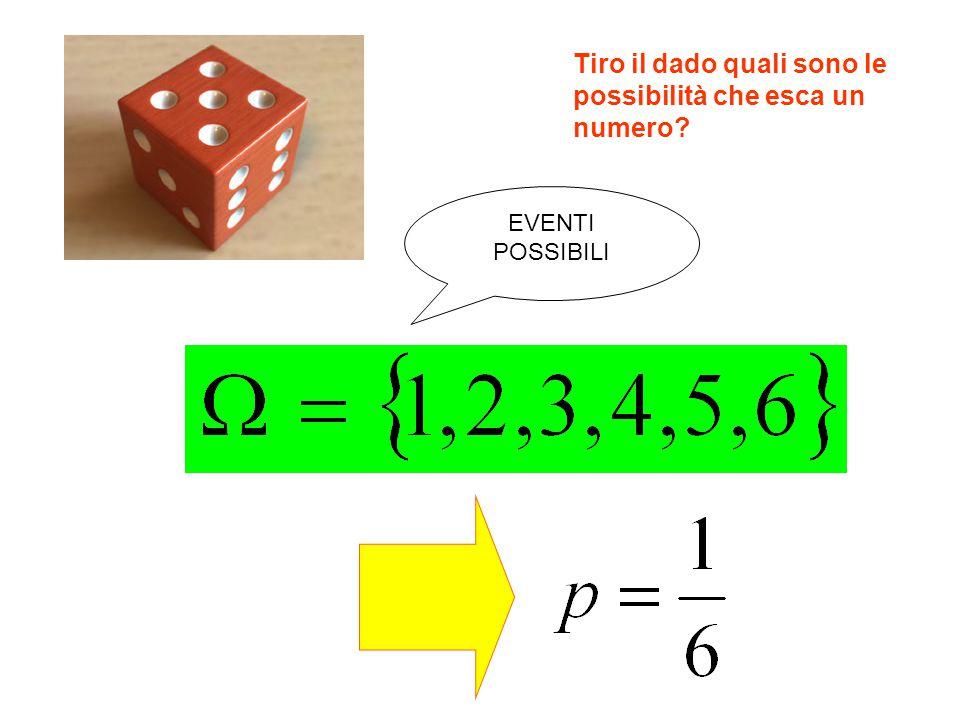 Tiro il dado quali sono le possibilità che esca un numero? EVENTI POSSIBILI