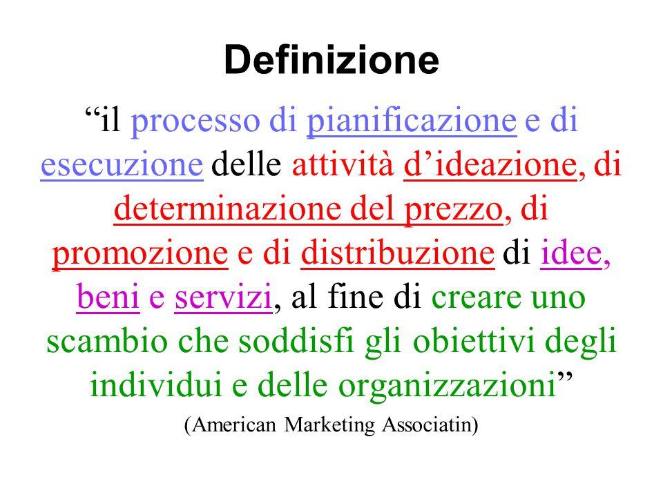 """Definizione """"il processo di pianificazione e di esecuzione delle attività d'ideazione, di determinazione del prezzo, di promozione e di distribuzione"""