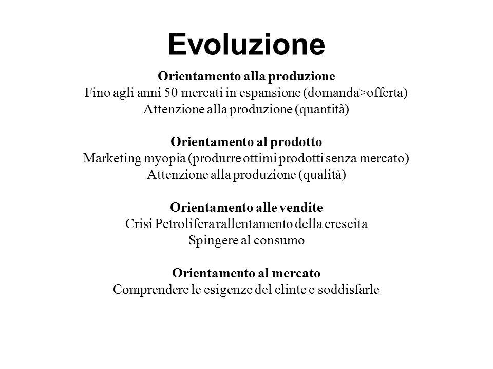 Evoluzione Orientamento alla produzione Fino agli anni 50 mercati in espansione (domanda>offerta) Attenzione alla produzione (quantità) Orientamento a