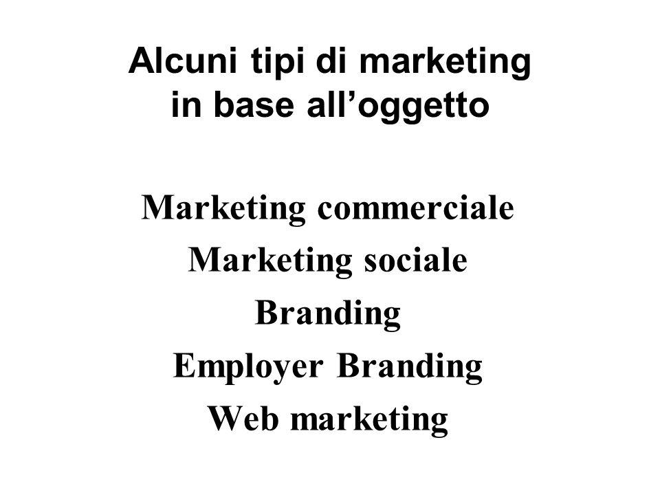 Alcuni tipi di marketing in base al target Marketing di massa (largo consumo) Marketing segmentato (FIAT) Marketing concentrato Marketing di nicchia (Porsche)