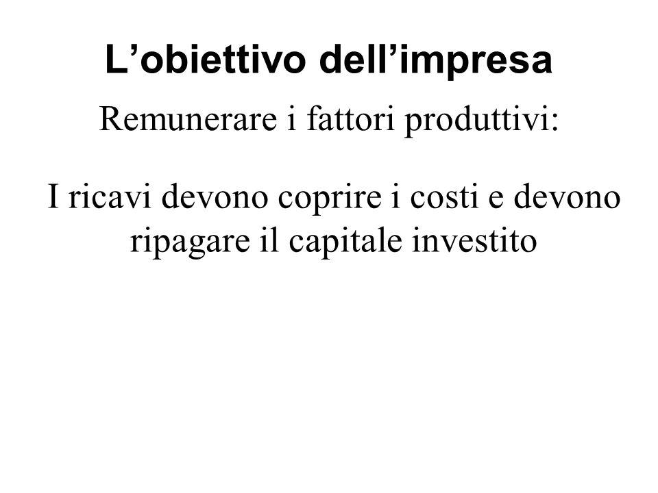 L'obiettivo dell'impresa Remunerare i fattori produttivi: I ricavi devono coprire i costi e devono ripagare il capitale investito