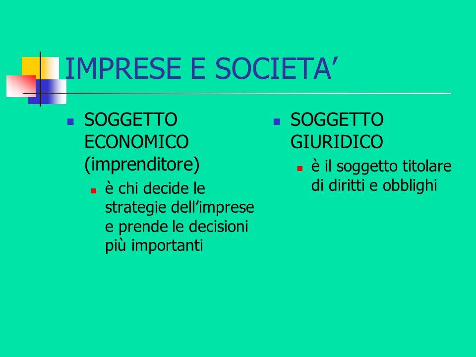 IMPRESE E SOCIETA' SOGGETTO ECONOMICO (imprenditore) è chi decide le strategie dell'imprese e prende le decisioni più importanti SOGGETTO GIURIDICO è