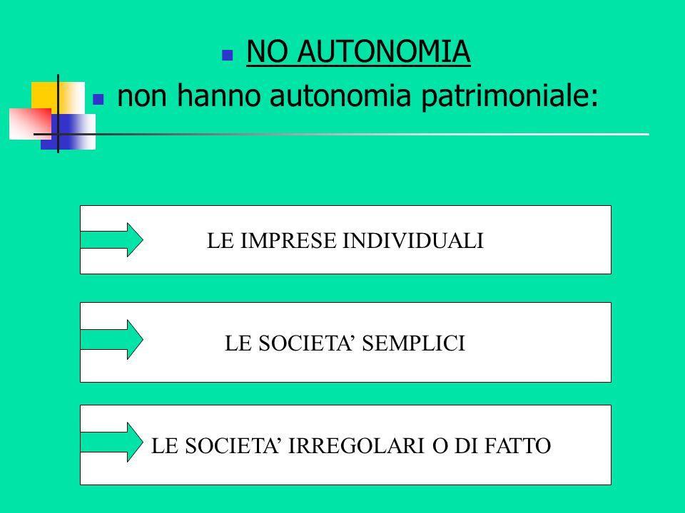NO AUTONOMIA non hanno autonomia patrimoniale: LE IMPRESE INDIVIDUALI LE SOCIETA' SEMPLICI LE SOCIETA' IRREGOLARI O DI FATTO