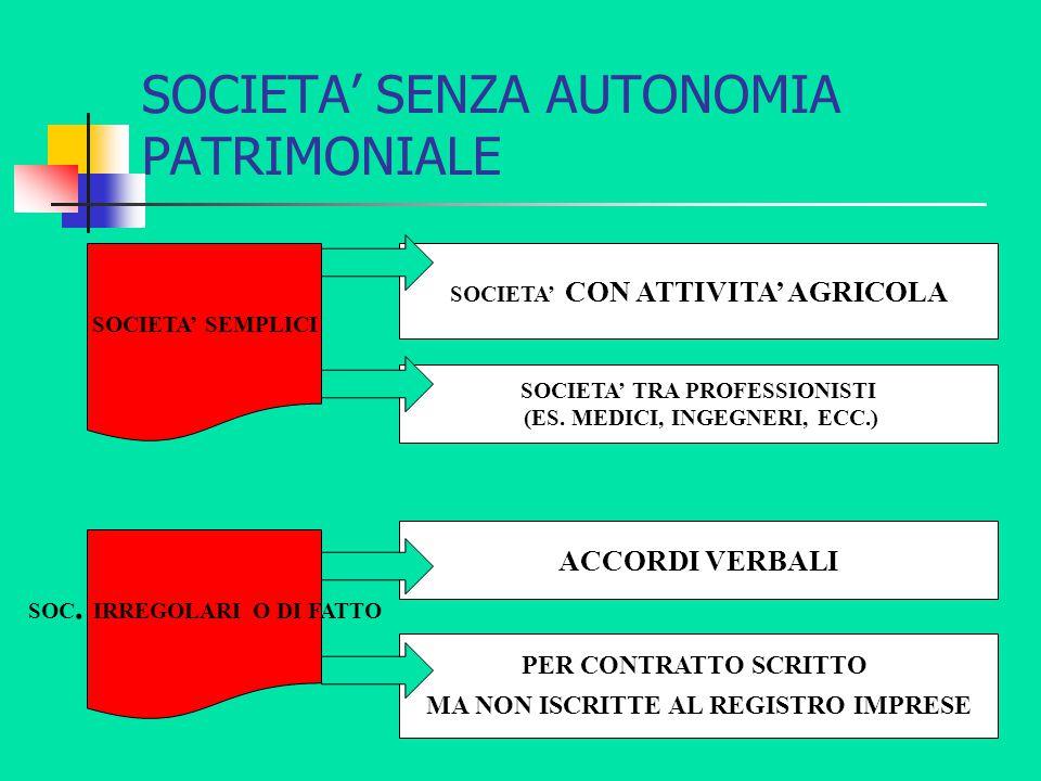 SOCIETA' SENZA AUTONOMIA PATRIMONIALE SOCIETA' CON ATTIVITA' AGRICOLA SOCIETA' TRA PROFESSIONISTI (ES. MEDICI, INGEGNERI, ECC.) ACCORDI VERBALI PER CO