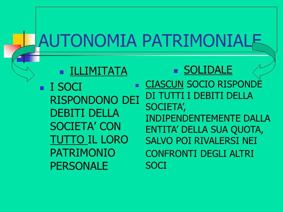 AUTONOMIA PATRIMONIALE ILLIMITATA I SOCI RISPONDONO DEI DEBITI DELLA SOCIETA' CON TUTTO IL LORO PATRIMONIO PERSONALE SOLIDALE CIASCUN SOCIO RISPONDE D