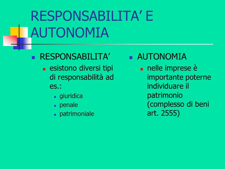 RESPONSABILITA' E AUTONOMIA RESPONSABILITA' esistono diversi tipi di responsabilità ad es.: giuridica penale patrimoniale AUTONOMIA nelle imprese è im