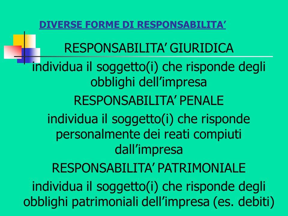 RESPONSABILITA' GIURIDICA individua il soggetto(i) che risponde degli obblighi dell'impresa RESPONSABILITA' PENALE individua il soggetto(i) che rispon